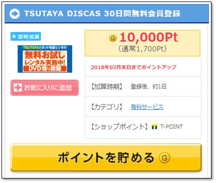 TSUTAYA動画