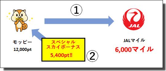 f:id:hanyao:20180102005017p:plain
