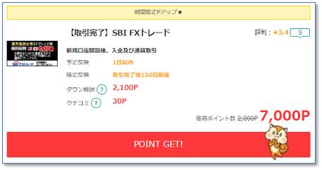 初心者向けFX