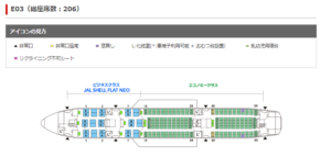 JALとLCCの座席数