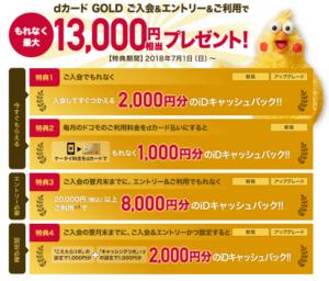 dカードのキャンペーンで13,000円キャッシュバック