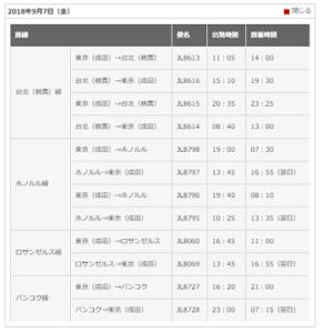 JAL国際線9月7日振替便