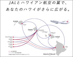 ハワイアン航空のJALマイル特典航空券の対象路線や乗り継ぎ便