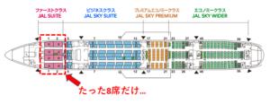 JAL国際線ファーストクラスの座席表