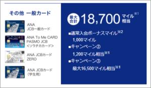 ソラチカカード申込み後、JCBの入会キャンペーンに登録