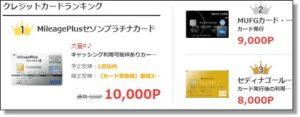 クレジットカードの申込