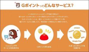 Gポイントの利用方法や使い方