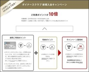 ダイナースの新規入会キャンペーン