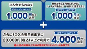6,000円還元の条件