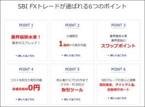 SBI FXトレード6つポイント